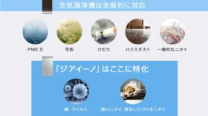 Panasonic 空間除菌脱臭機「ジアイーノ」新登場