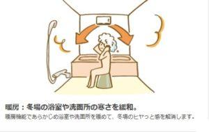 ヒートショック、浴室乾燥機、、お風呂、バスルーム、和田設備工業